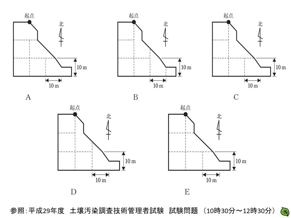 平成29年 土壌汚染調査技術管理者試験