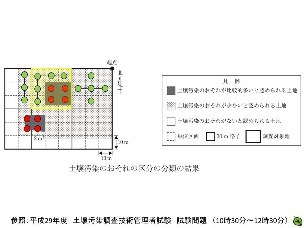 平成29年 土壌汚染調査技術管理者試験 問題5-4
