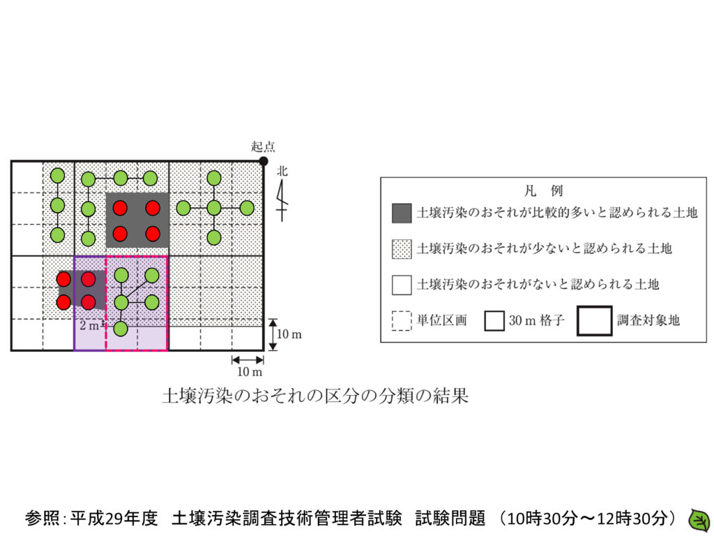 平成29年 土壌汚染調査技術管理者試験 問題5-5