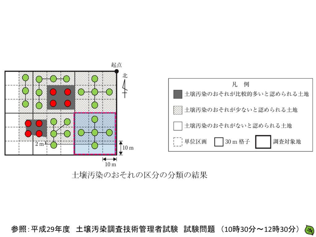 平成29年 土壌汚染調査技術管理者試験 問題5-6