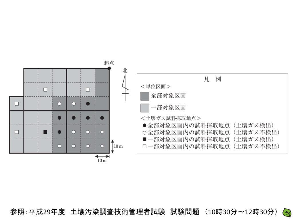 平成29年 土壌汚染調査技術管理者試験 問題34-1