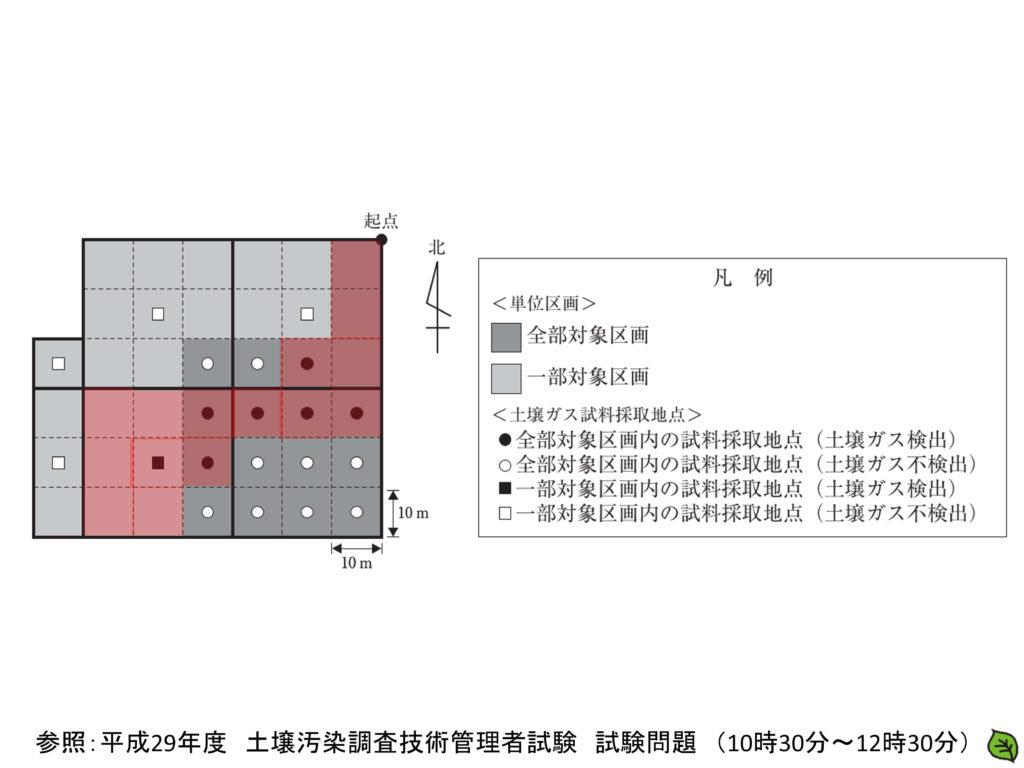 平成29年 土壌汚染調査技術管理者試験 問題34-4