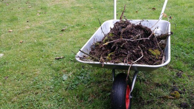 要措置区域外から搬入された土壌を使用する場合における当該土壌の特定有害物質による汚染状態の調査方法